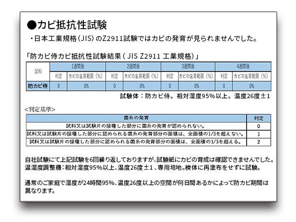 防カビ侍のカビ抵抗性試験Z2911